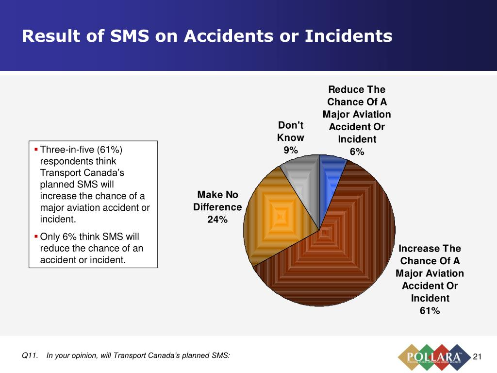 Result of SMS on Accidents or Incidents