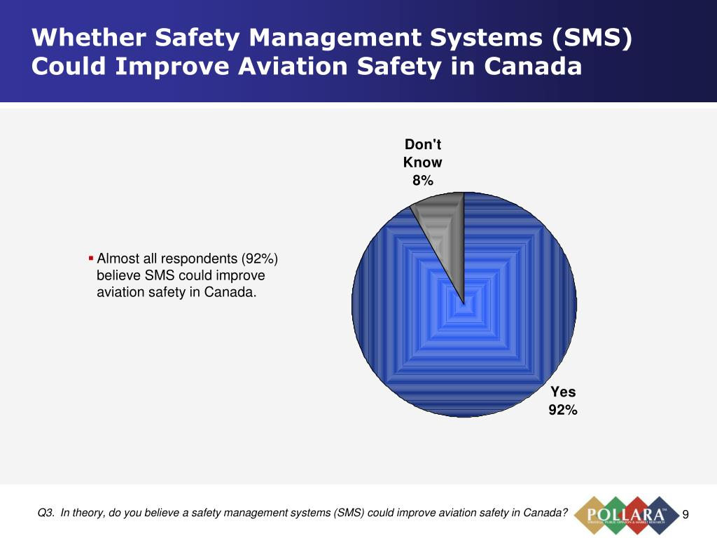 Whether Safety Management Systems (SMS) Could Improve Aviation Safety in Canada
