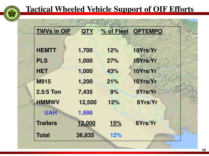 Tactical Wheeled Vehicle Support of OIF Efforts