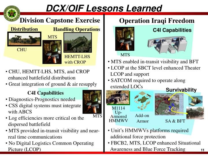 DCX/OIF Lessons Learned