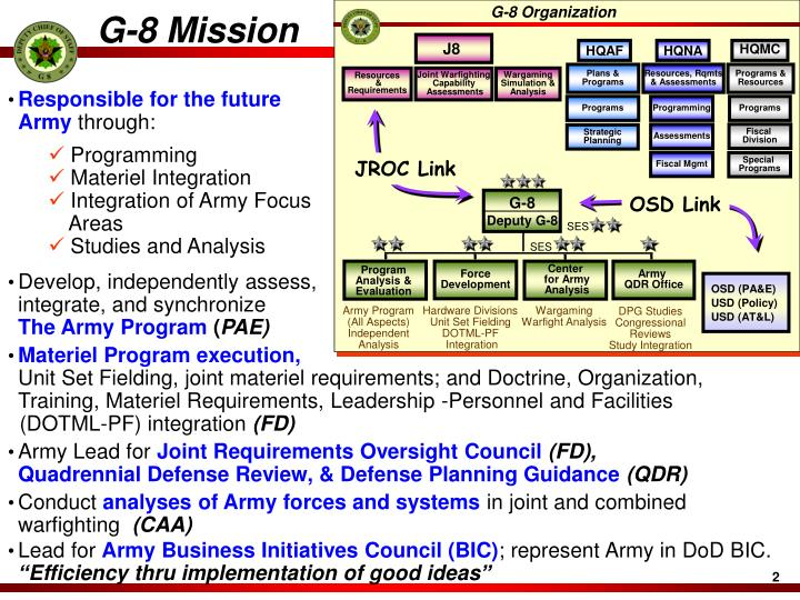 G-8 Mission