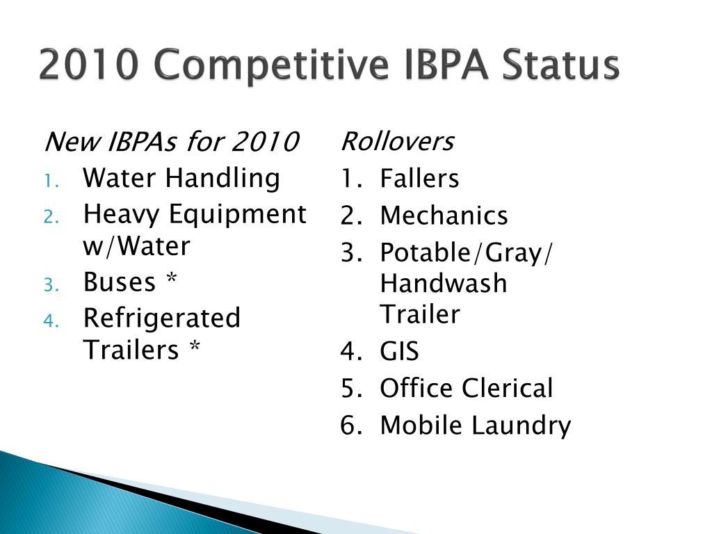 2010 Competitive IBPA Status