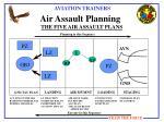 air assault planning8