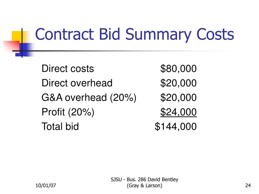 Contract Bid Summary Costs