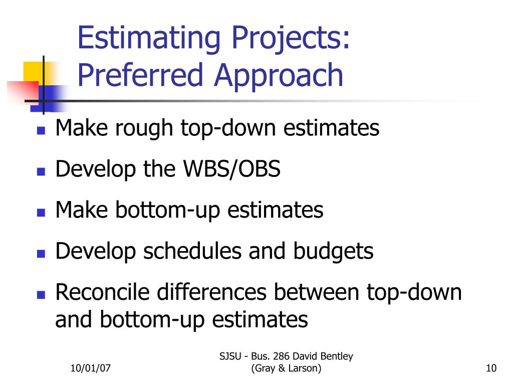 Estimating Projects: