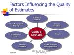 factors influencing the quality of estimates