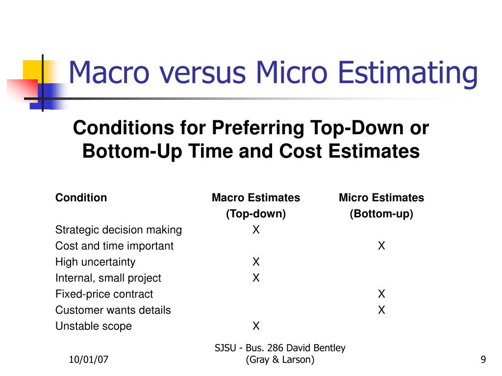 Macro versus Micro Estimating