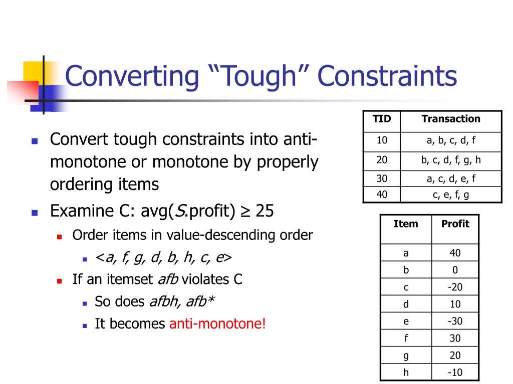 "Converting ""Tough"" Constraints"