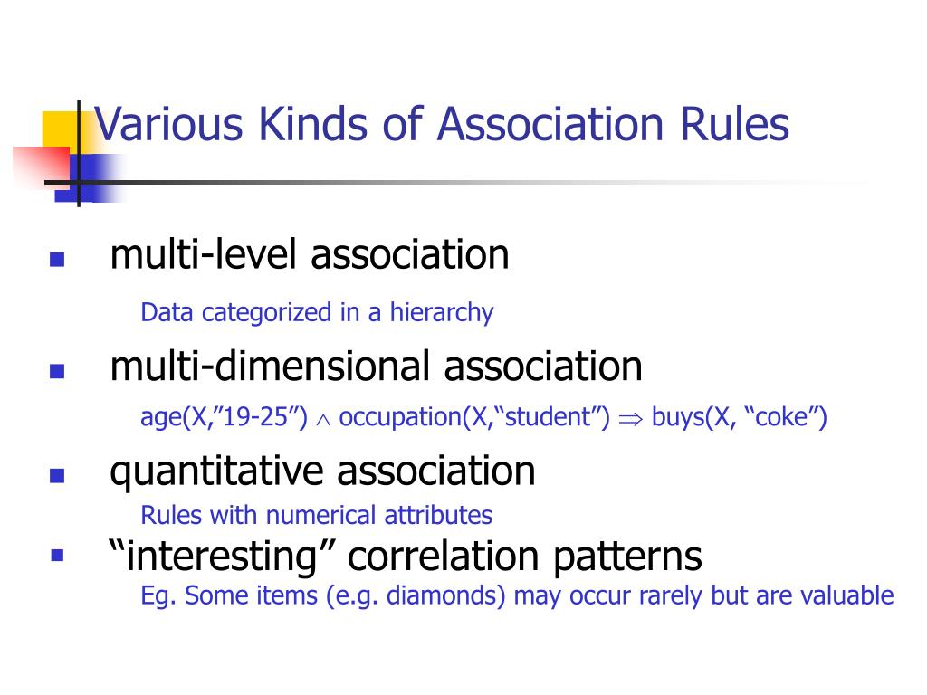 Various Kinds of Association Rules