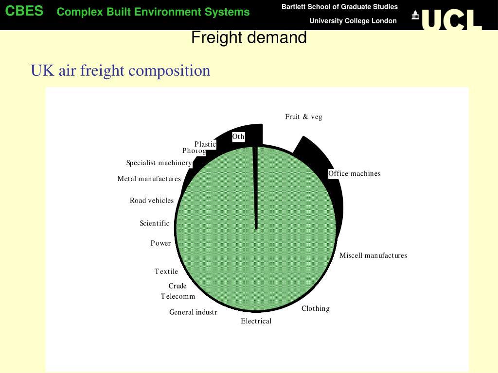 Freight demand