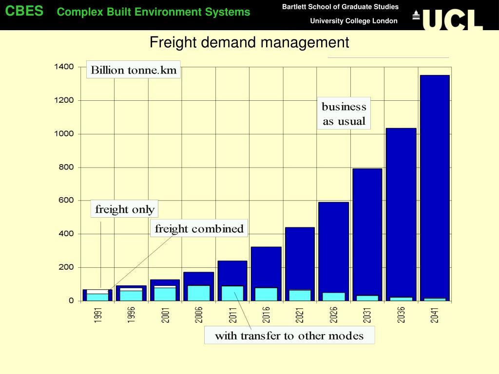 Freight demand management