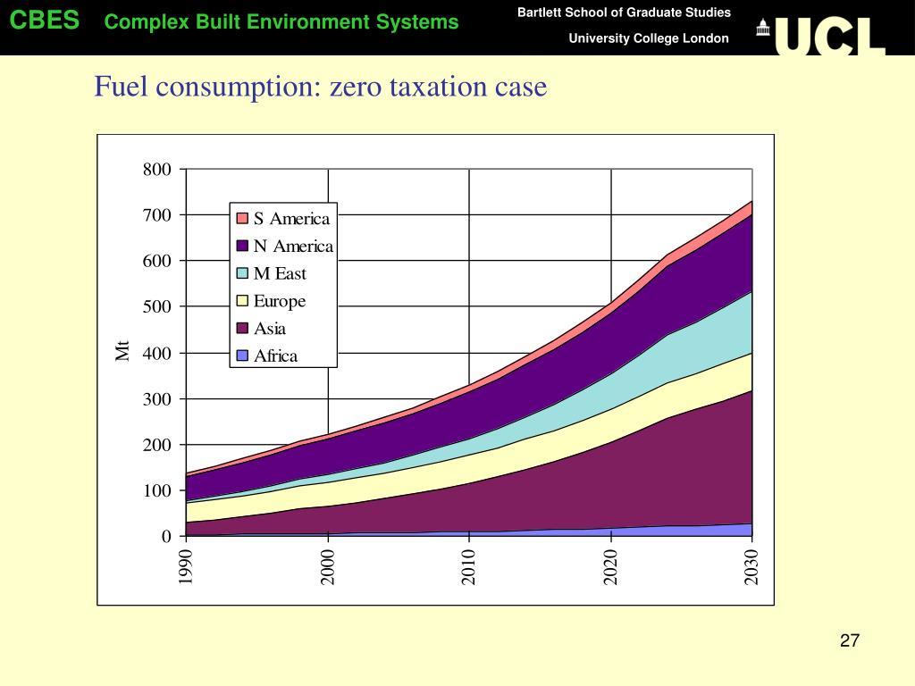 Fuel consumption: zero taxation case