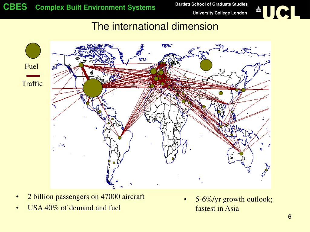 The international dimension