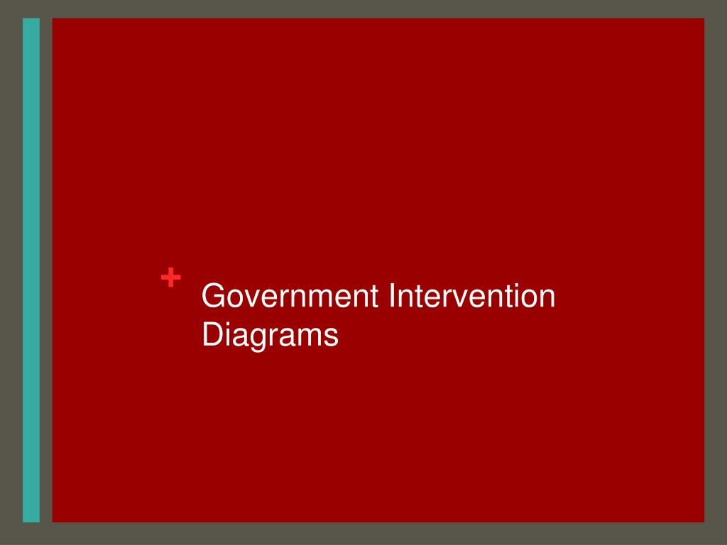Government Intervention Diagrams