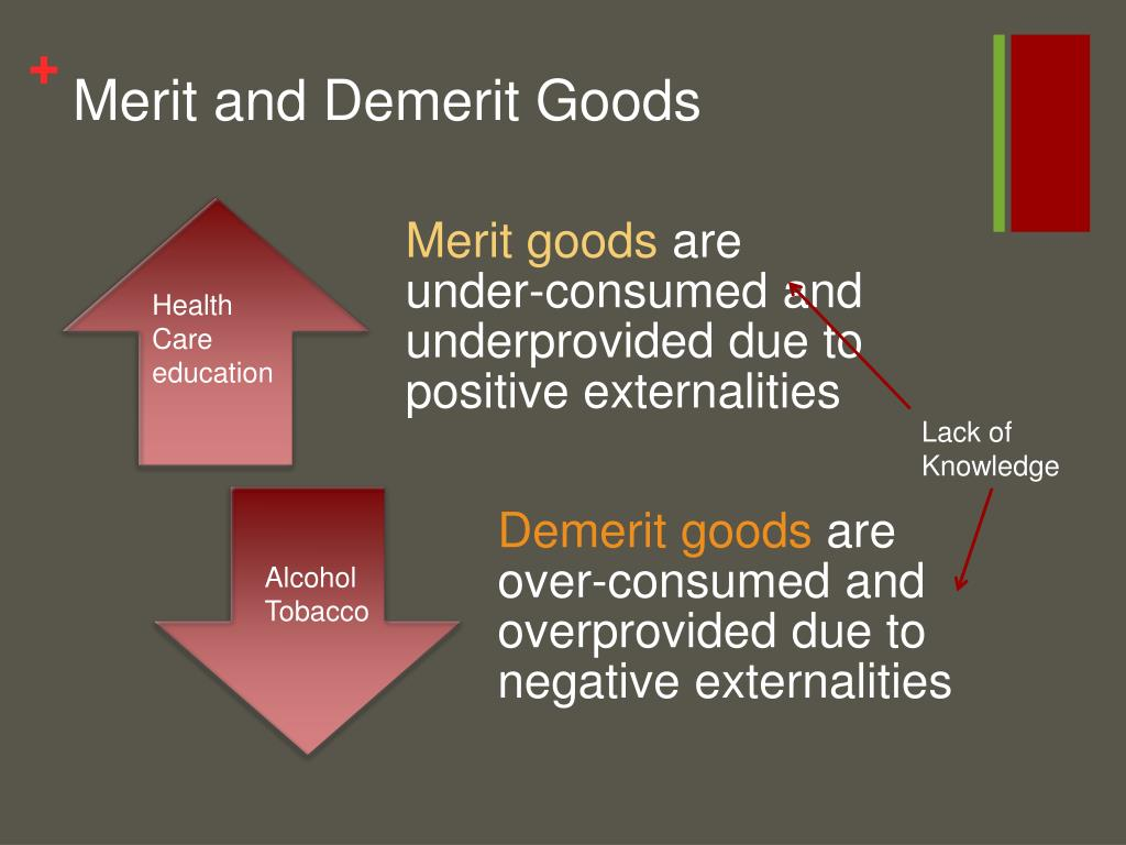 Merit and Demerit Goods