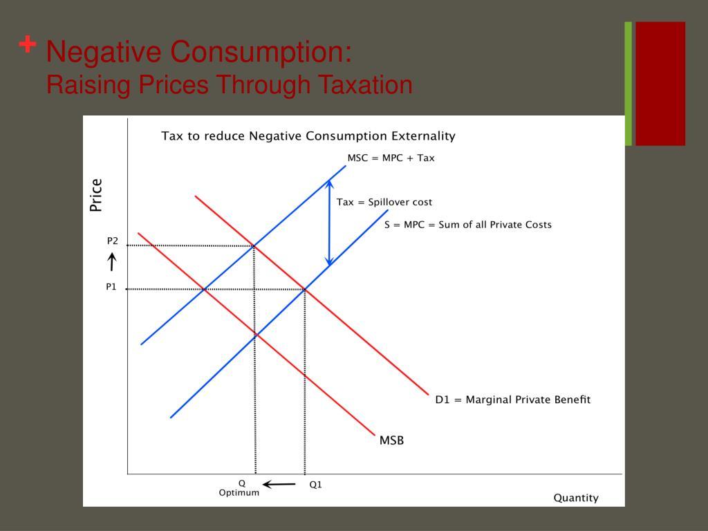 Negative Consumption: