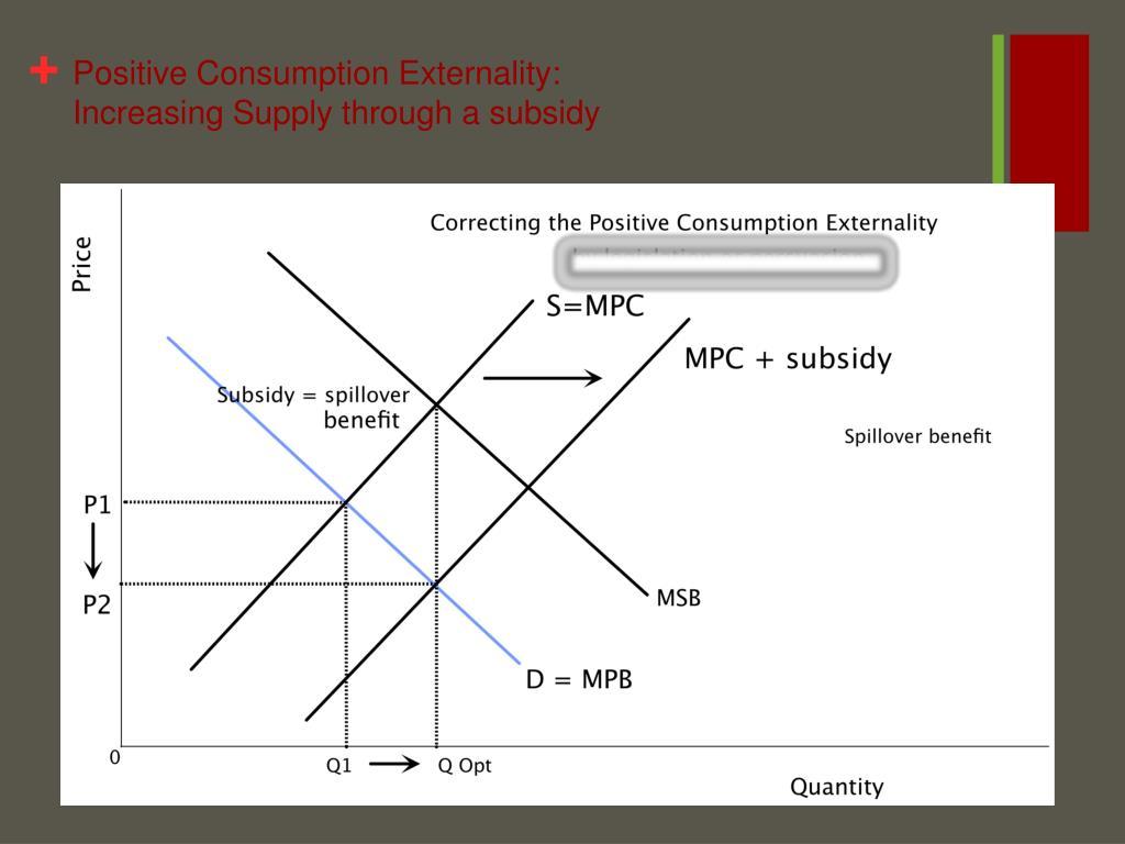 Positive Consumption Externality: