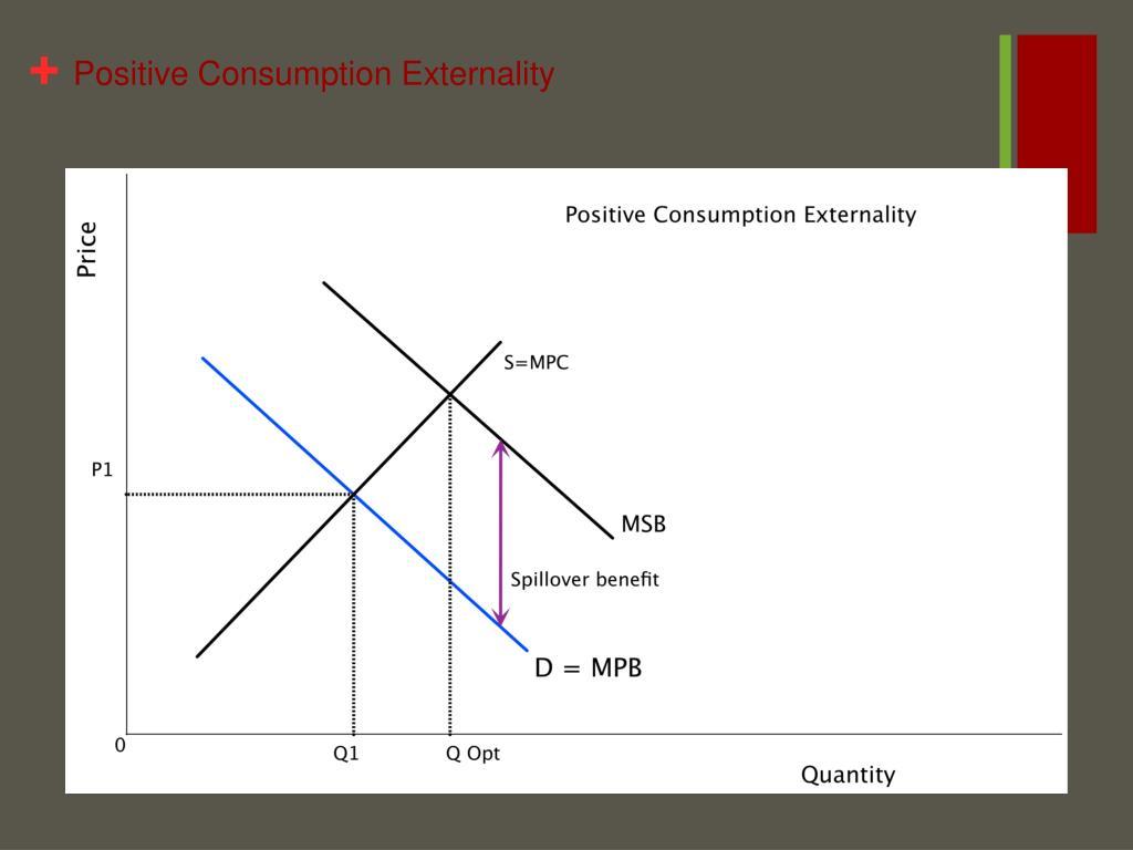 Positive Consumption Externality
