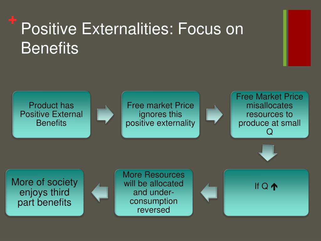 Positive Externalities: Focus on Benefits