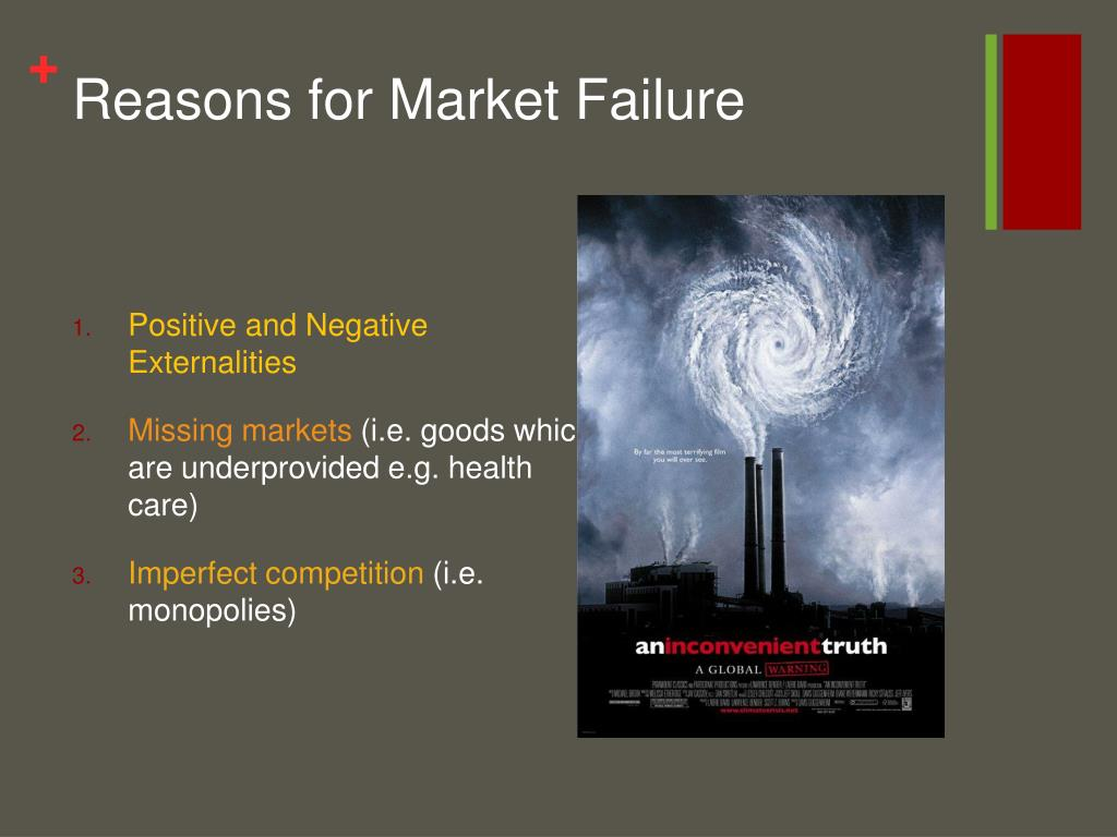 Reasons for Market Failure