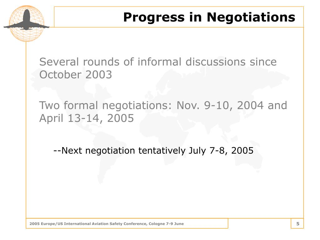 Several rounds of informal discussions since October 2003