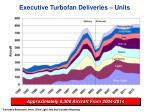 executive turbofan deliveries units