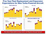 five year fleet replacement and expansion expectations for new turbo powered aircraft