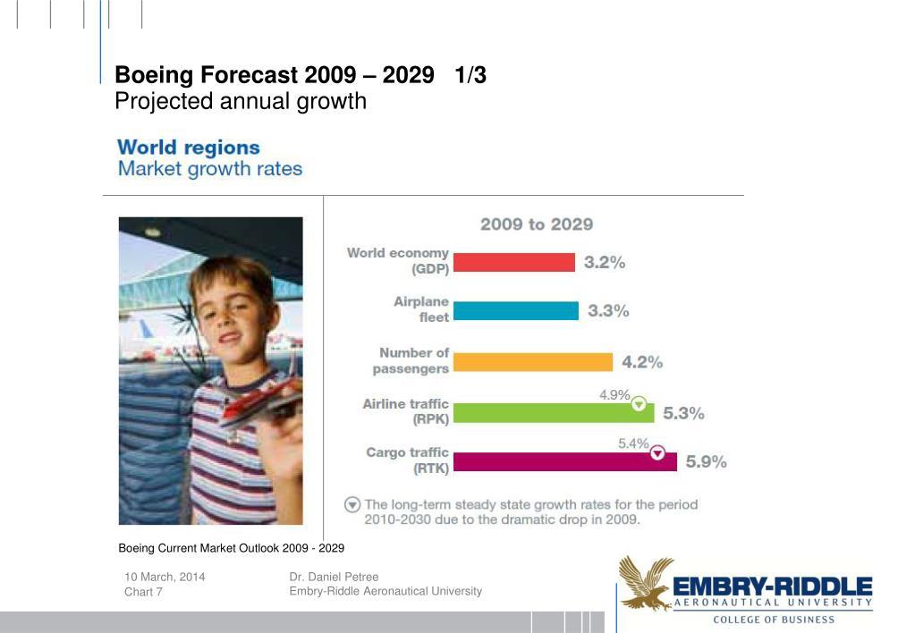 Boeing Forecast 2009 – 2029   1/3