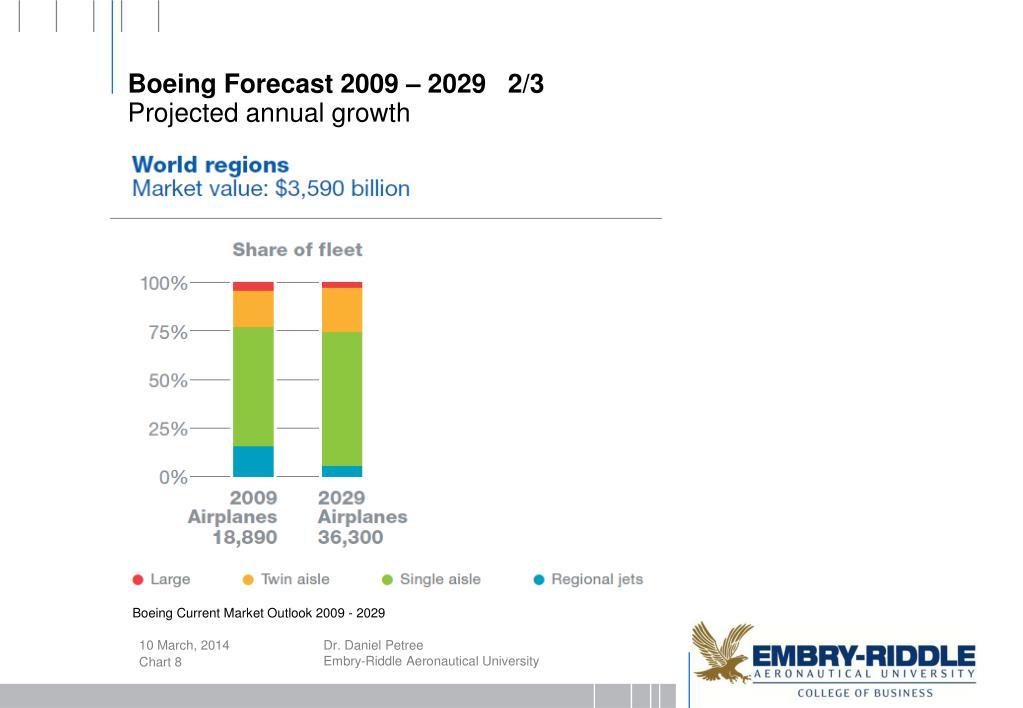 Boeing Forecast 2009 – 2029   2/3