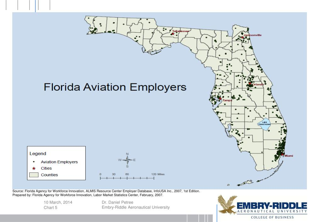 Source: Florida Agency for Workforce Innovation, ALMIS Resource Center Employer Database, InfoUSA Inc., 2007, 1st Edition.