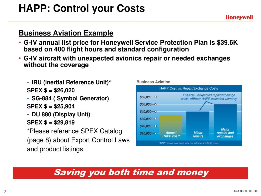 HAPP: Control your Costs