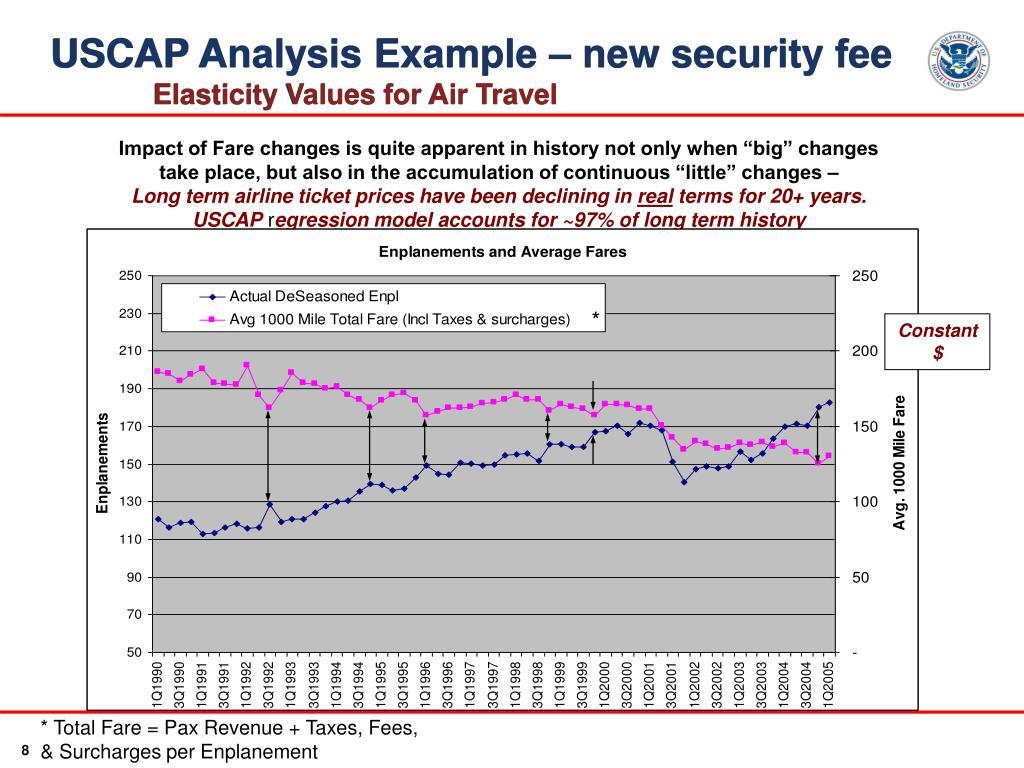USCAP Analysis Example – new security fee