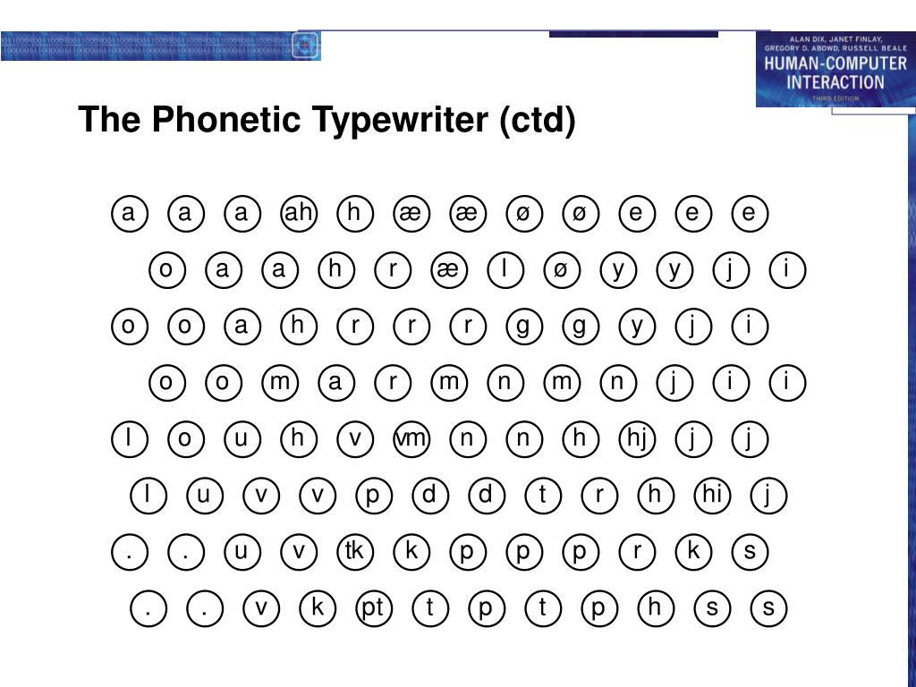 The Phonetic Typewriter