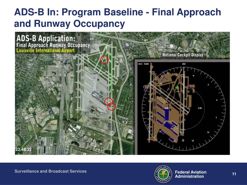 ADS-B In: Program Baseline - Final Approach and Runway Occupancy