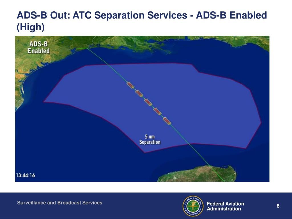 ADS-B Out: ATC Separation Services - ADS-B Enabled (High)