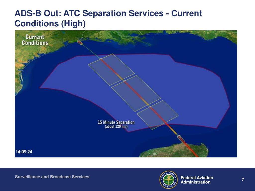 ADS-B Out: ATC Separation Services - Current Conditions (High)