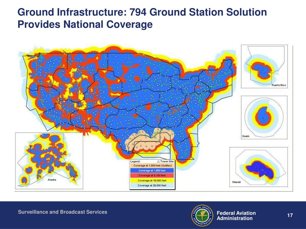Ground Infrastructure: 794 Ground Station Solution Provides National Coverage