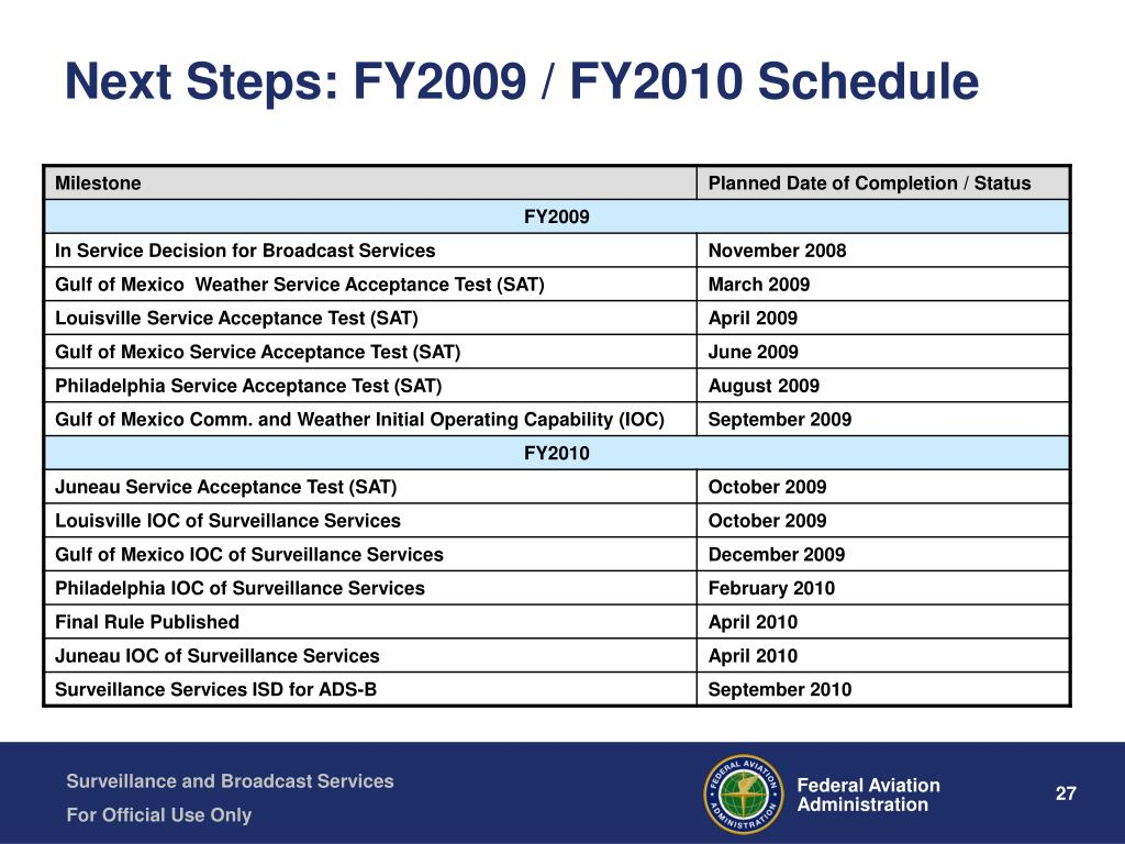 Next Steps: FY2009 / FY2010 Schedule