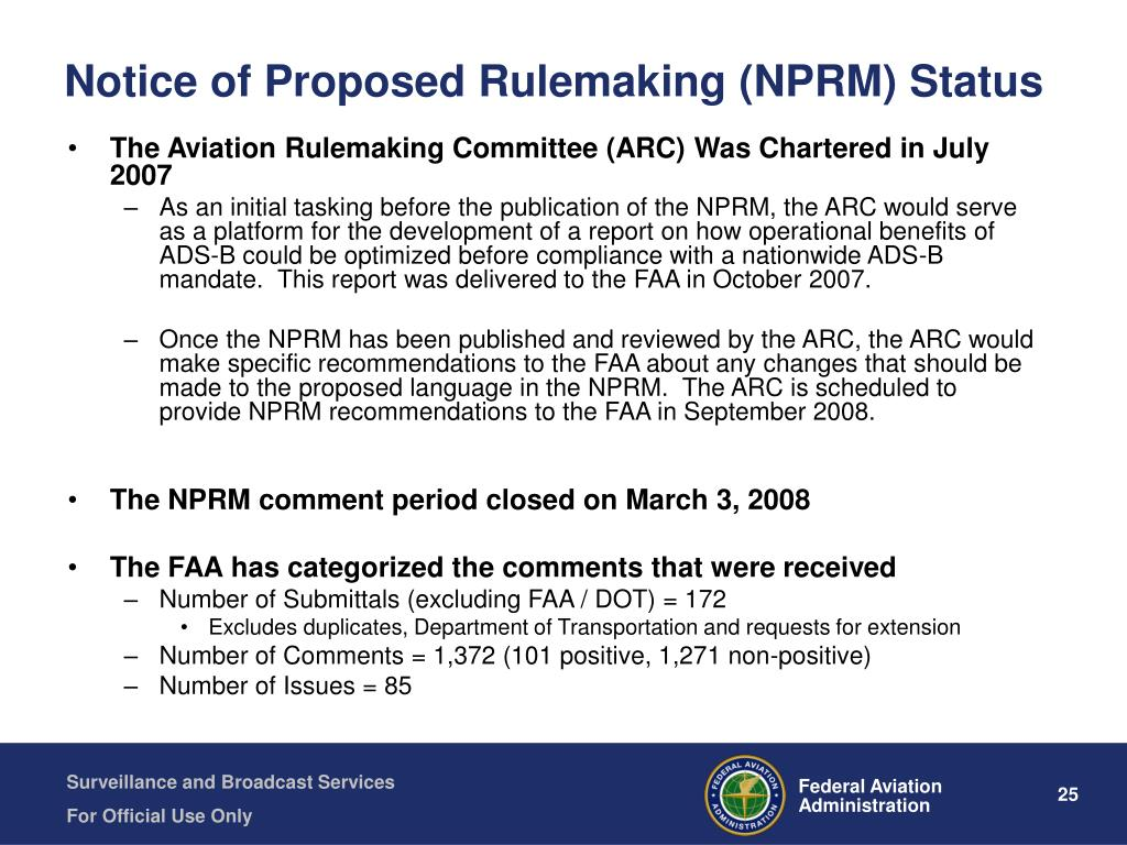 Notice of Proposed Rulemaking (NPRM) Status