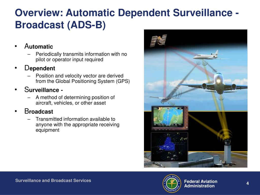 Overview: Automatic Dependent Surveillance - Broadcast (ADS-B)