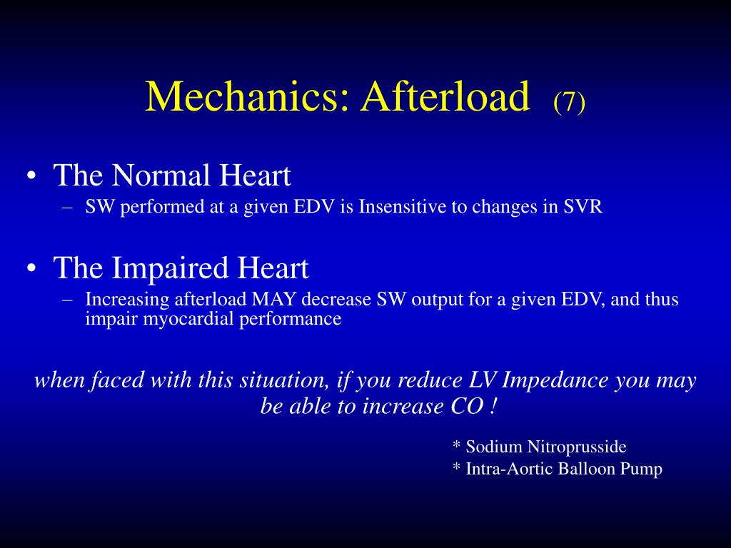 Mechanics: Afterload