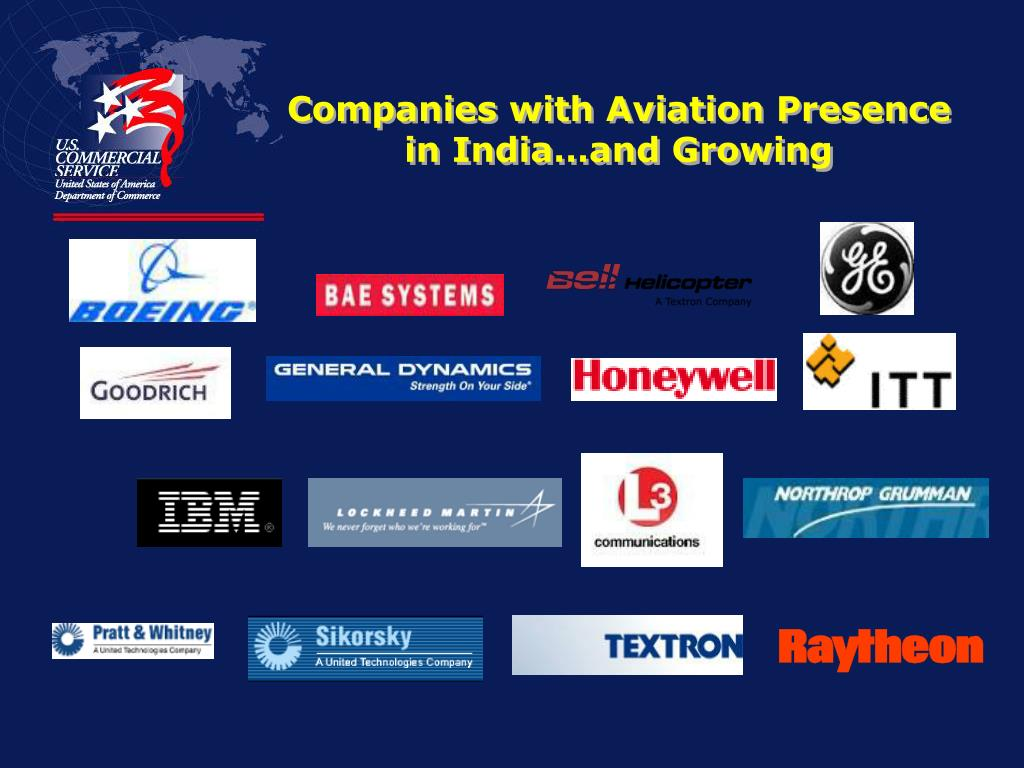 Companies with Aviation Presence in India…and Growing