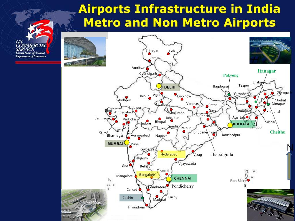 Airports Infrastructure in India