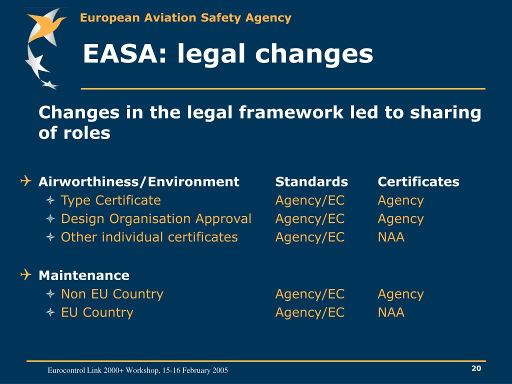 EASA: legal changes