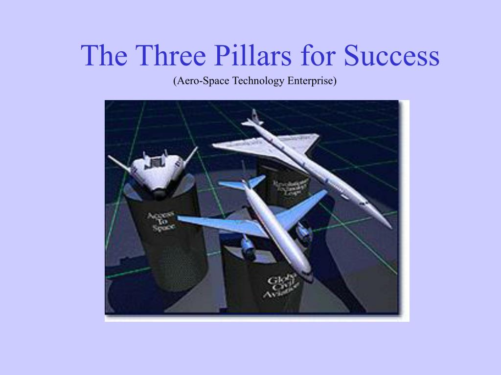 The Three Pillars for Success