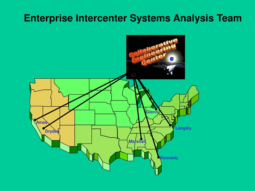 Enterprise Intercenter Systems Analysis Team