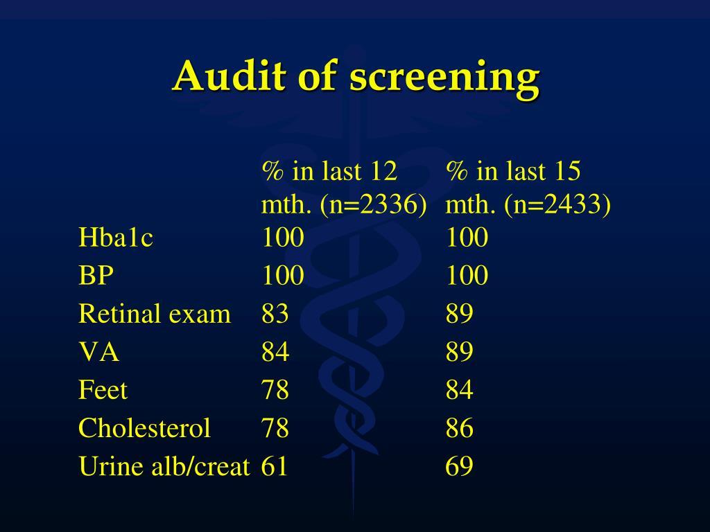 Audit of screening