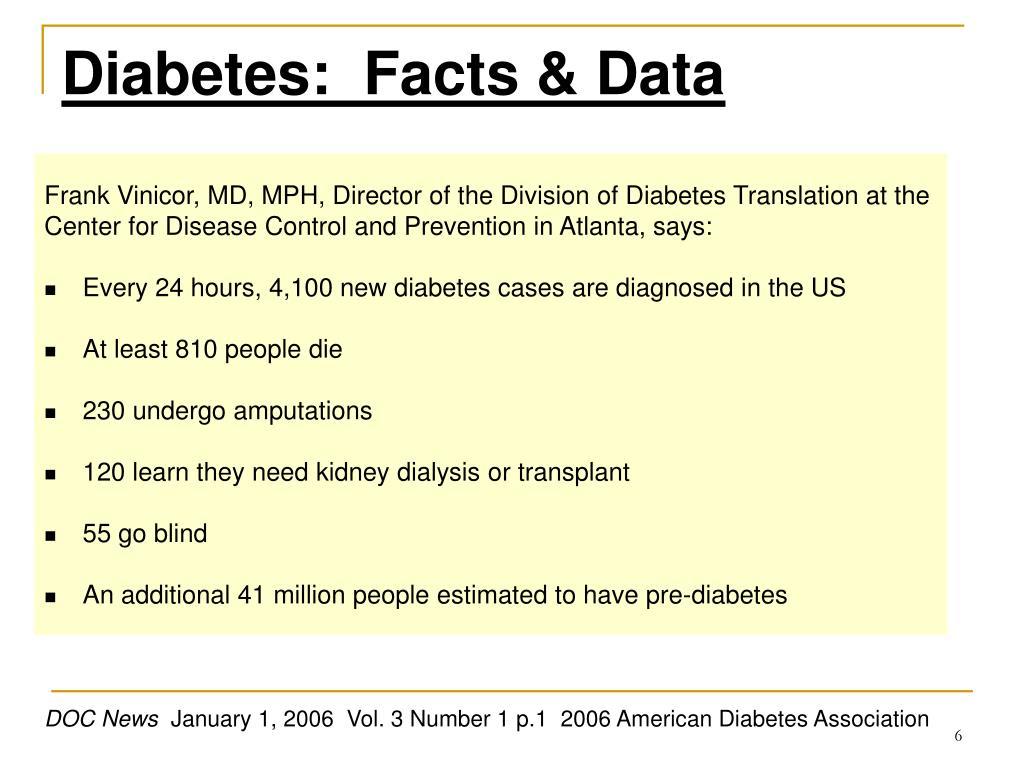 Diabetes:  Facts & Data