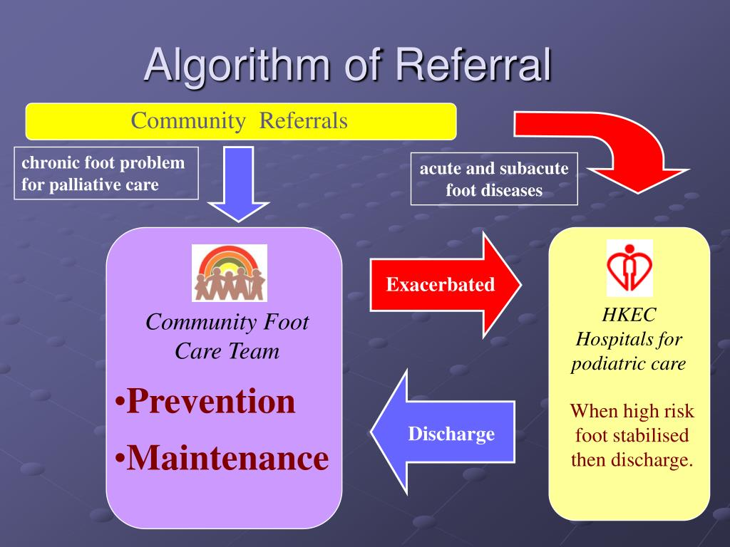 Algorithm of Referral