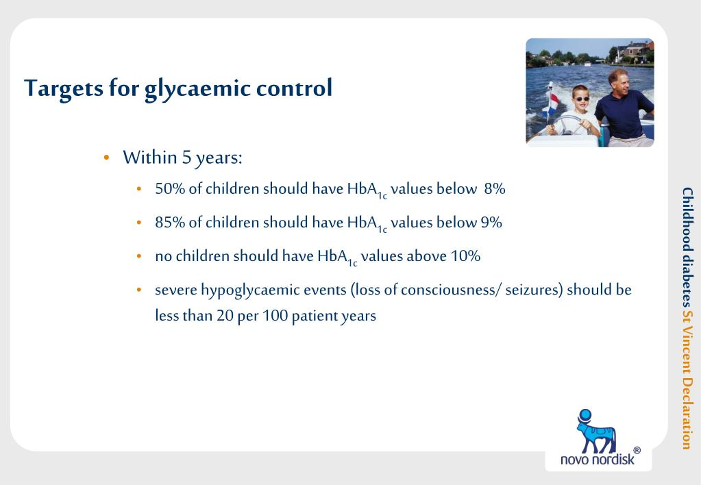 Targets for glycaemic control